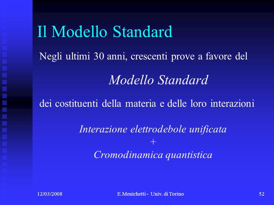 Il Modello Standard Negli ultimi 30 anni, crescenti prove a favore del