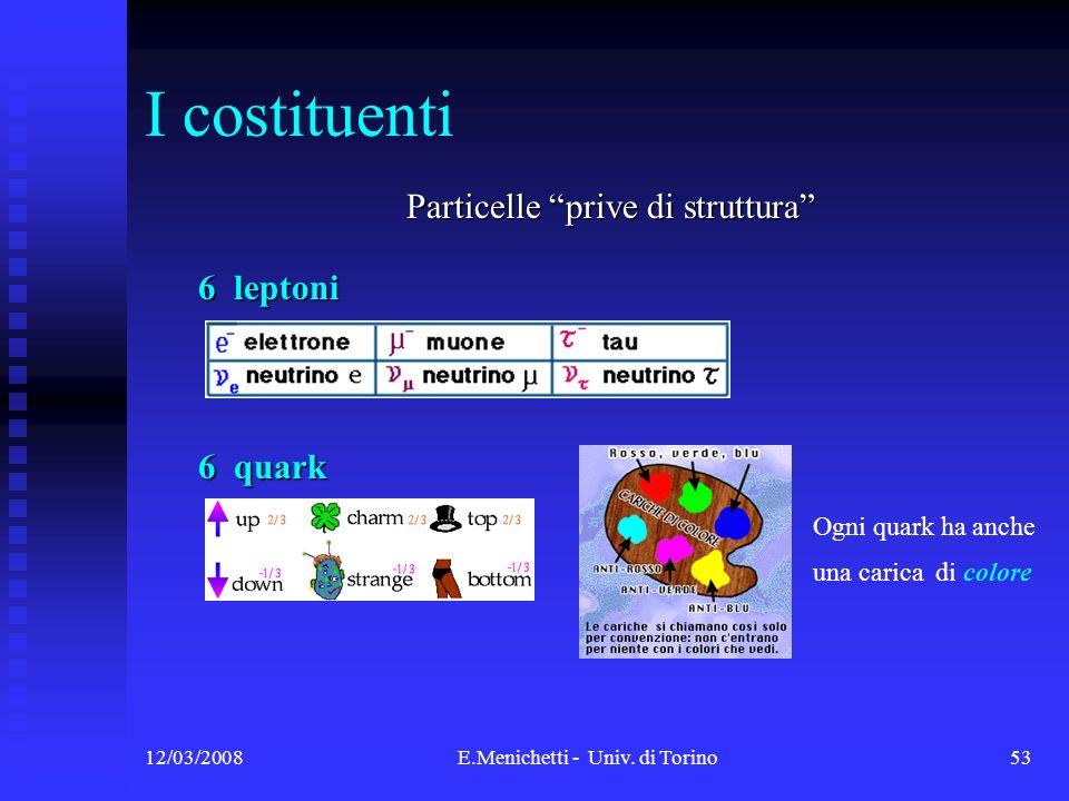 I costituenti Particelle prive di struttura 6 leptoni 6 quark