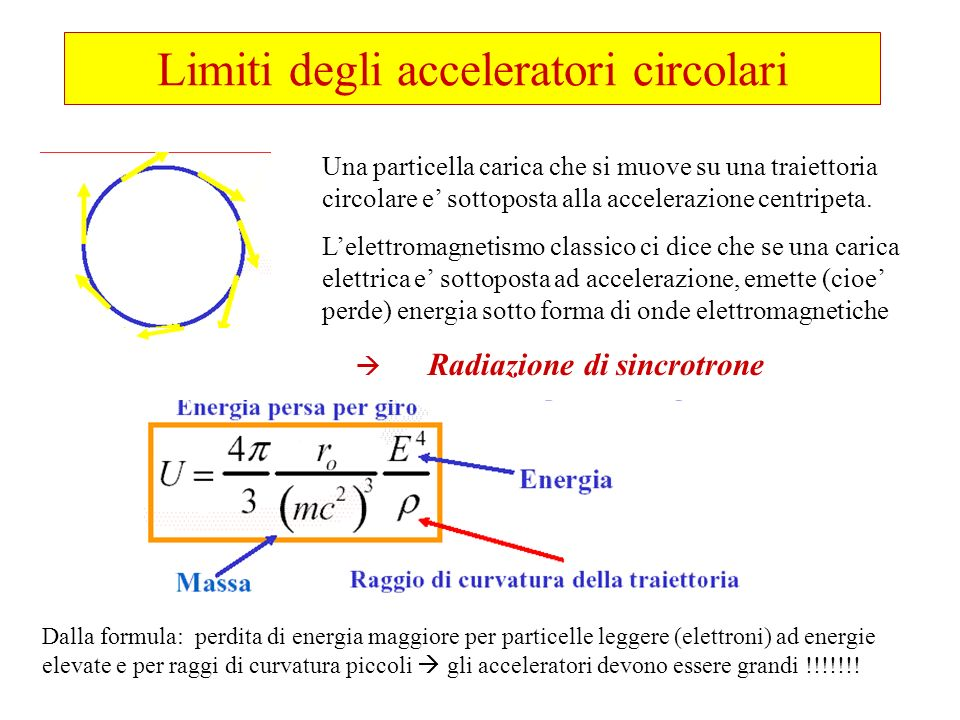 Limiti degli acceleratori circolari