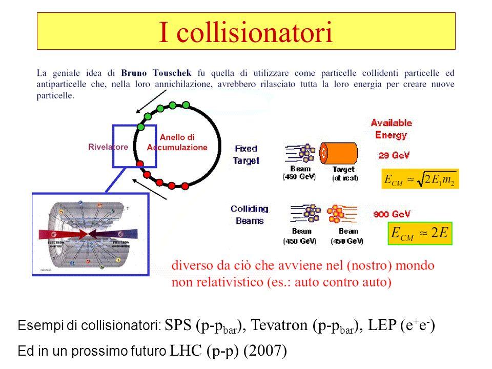 I collisionatori Esempi di collisionatori: SPS (p-pbar), Tevatron (p-pbar), LEP (e+e-) Ed in un prossimo futuro LHC (p-p) (2007)