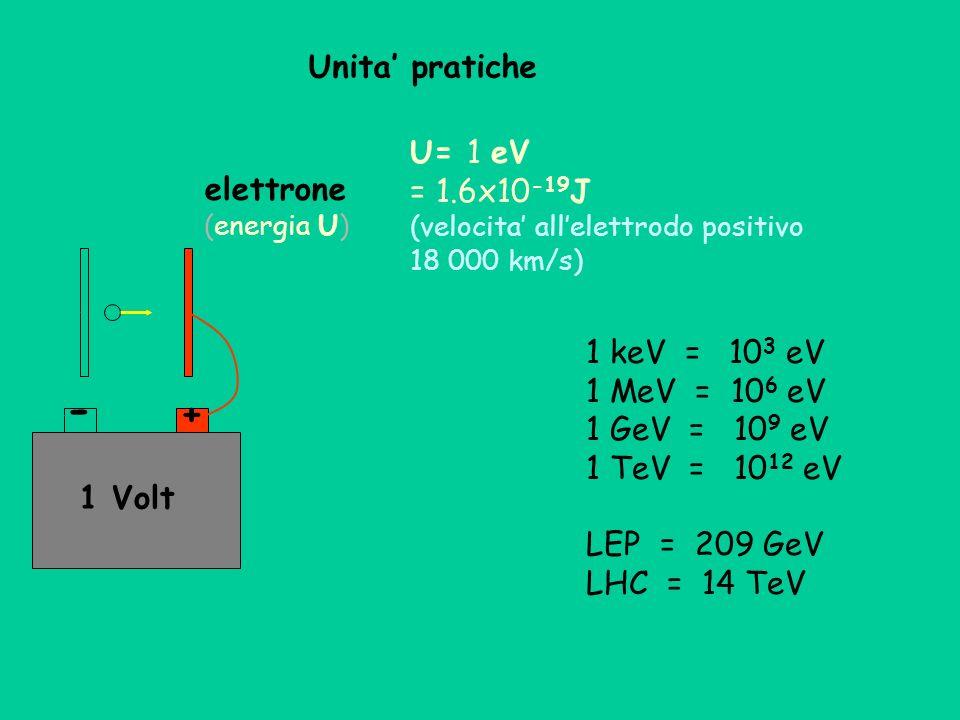 - + Unita' pratiche U= 1 eV = 1.6x10-19J elettrone 1 keV = 103 eV