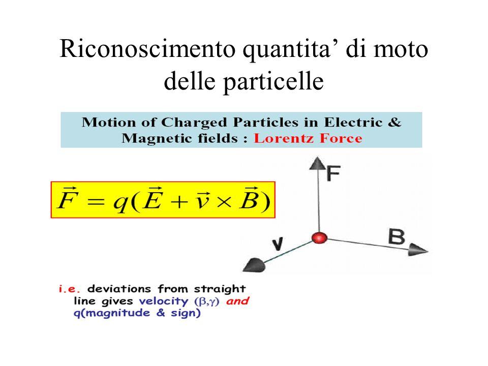 Riconoscimento quantita' di moto delle particelle