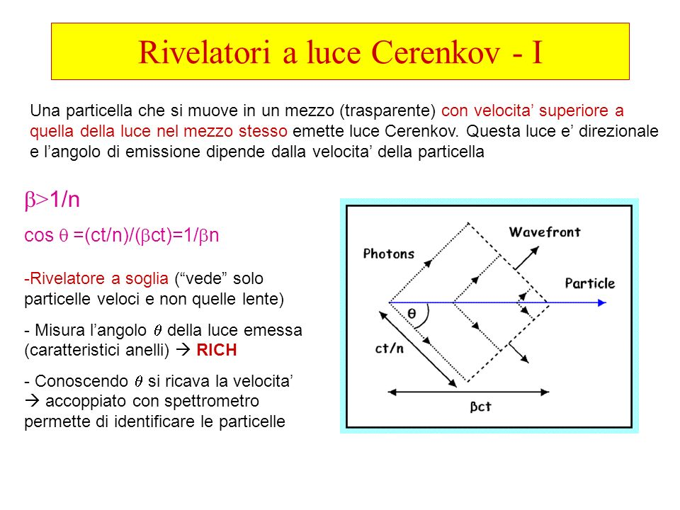 Rivelatori a luce Cerenkov - I