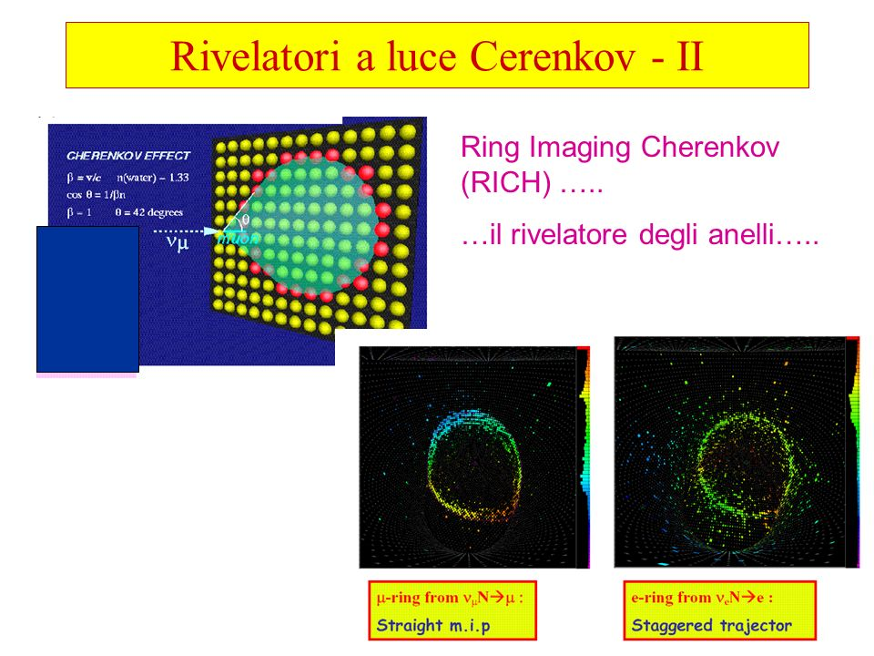 Rivelatori a luce Cerenkov - II