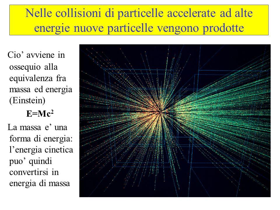 Nelle collisioni di particelle accelerate ad alte energie nuove particelle vengono prodotte