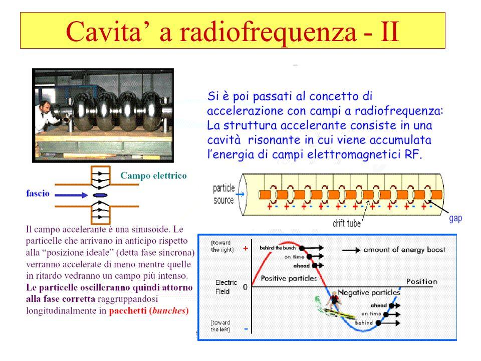 Cavita' a radiofrequenza - II