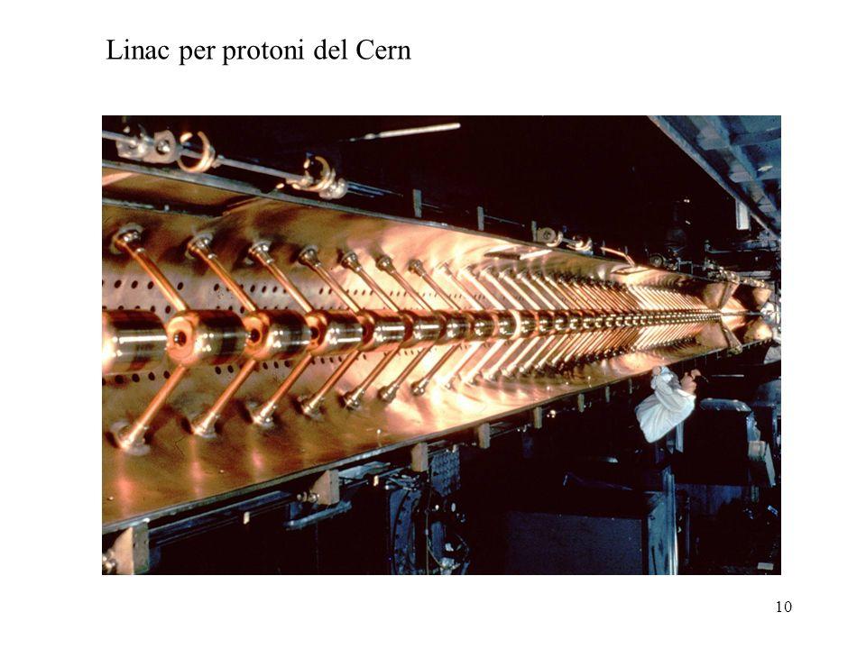 Linac per protoni del Cern