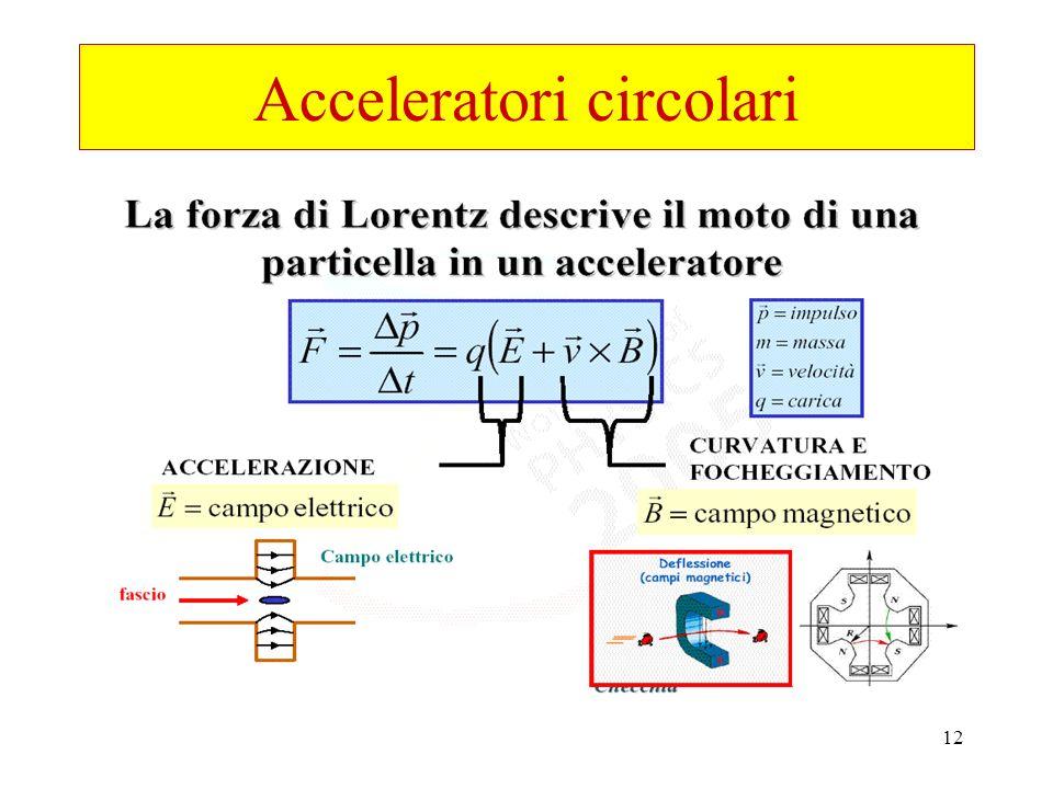 Acceleratori circolari