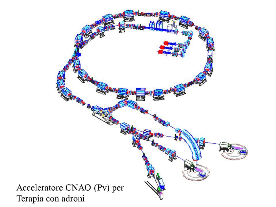 Acceleratore CNAO (Pv) per