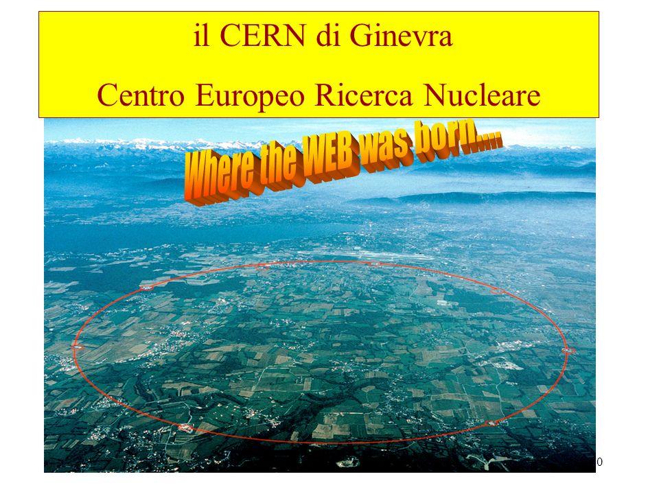 Centro Europeo Ricerca Nucleare