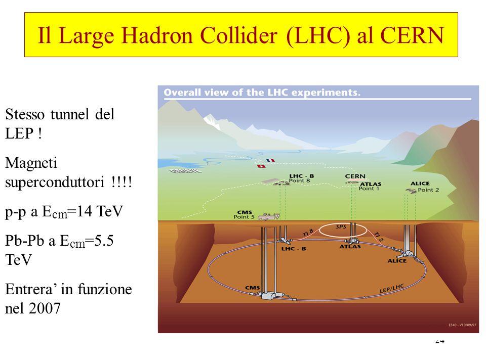 Il Large Hadron Collider (LHC) al CERN