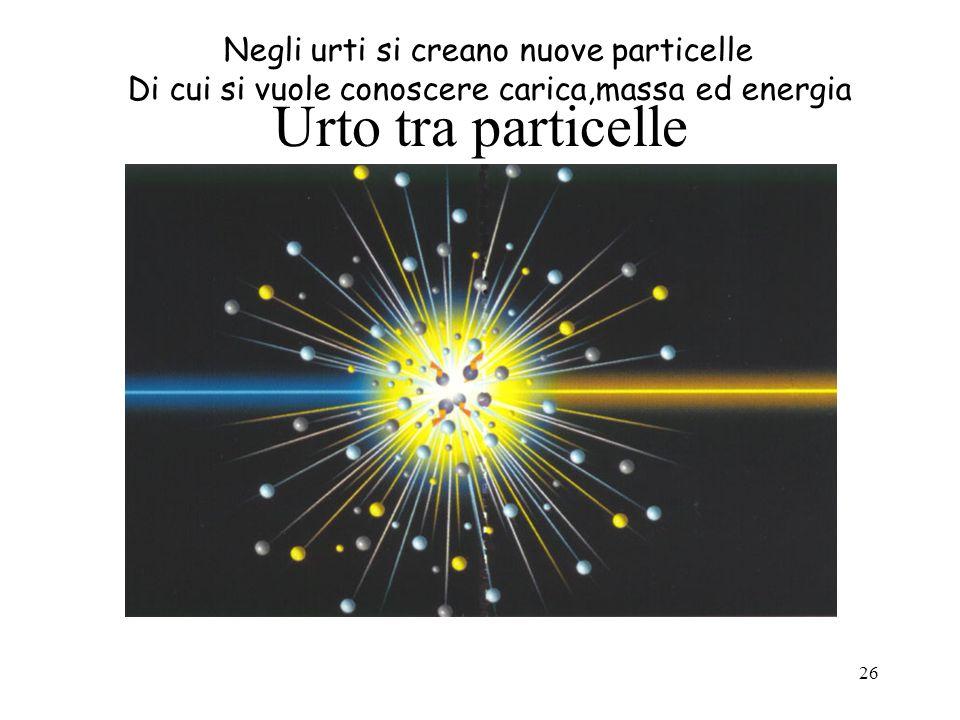 Urto tra particelle Negli urti si creano nuove particelle