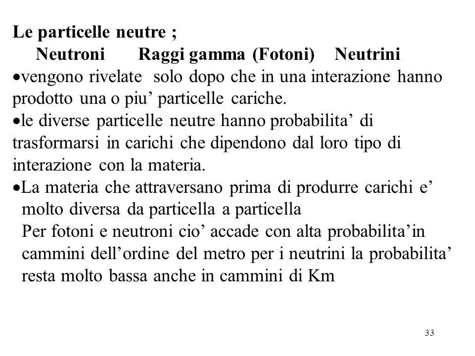 Le particelle neutre ; Neutroni Raggi gamma (Fotoni) Neutrini.