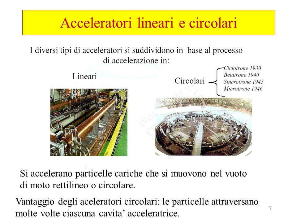 Acceleratori lineari e circolari