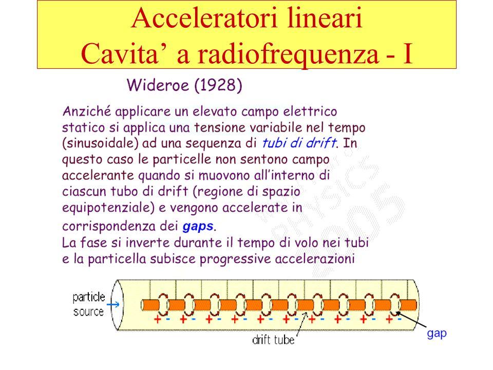 Acceleratori lineari Cavita' a radiofrequenza - I