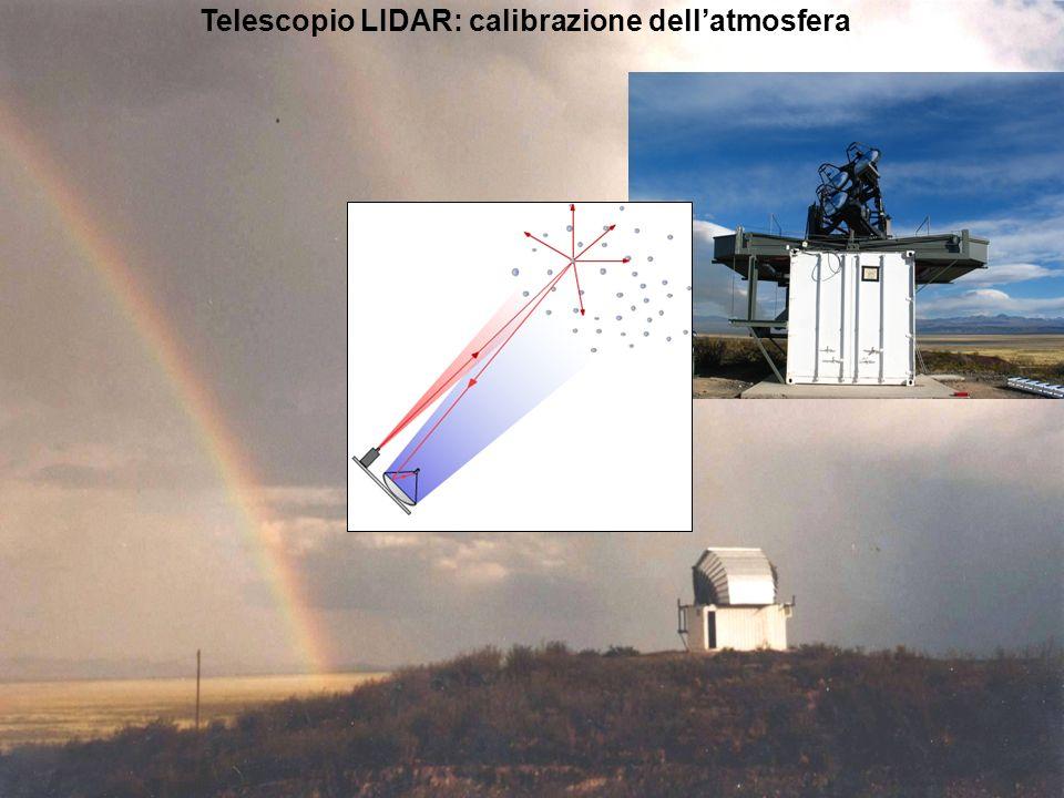Telescopio LIDAR: calibrazione dell'atmosfera