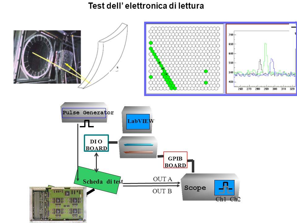 Test dell' elettronica di lettura
