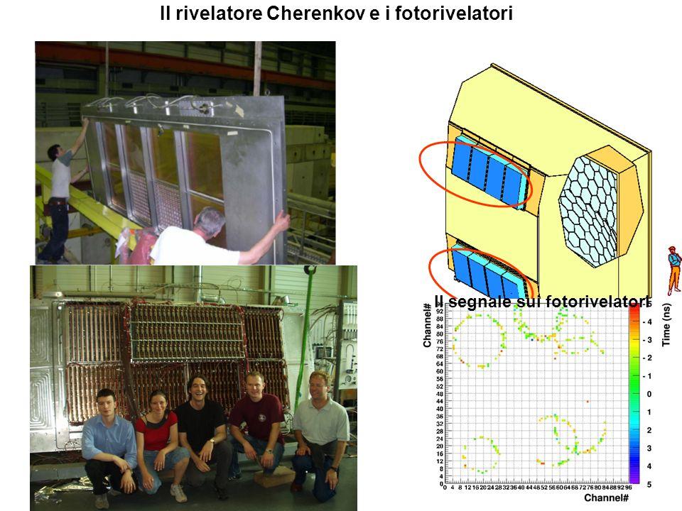 Il rivelatore Cherenkov e i fotorivelatori