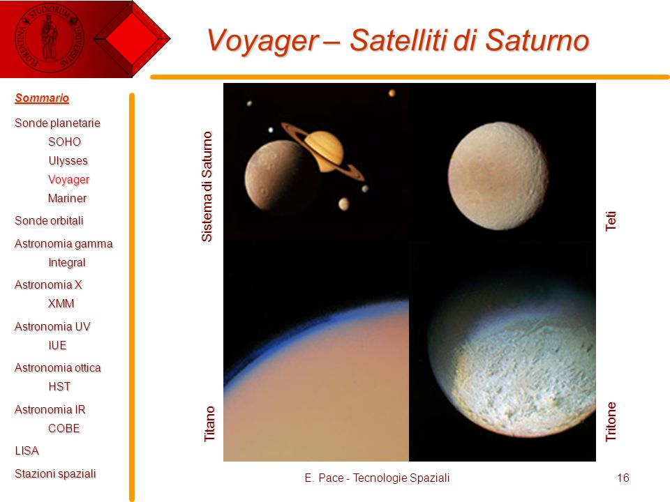Voyager – Satelliti di Saturno