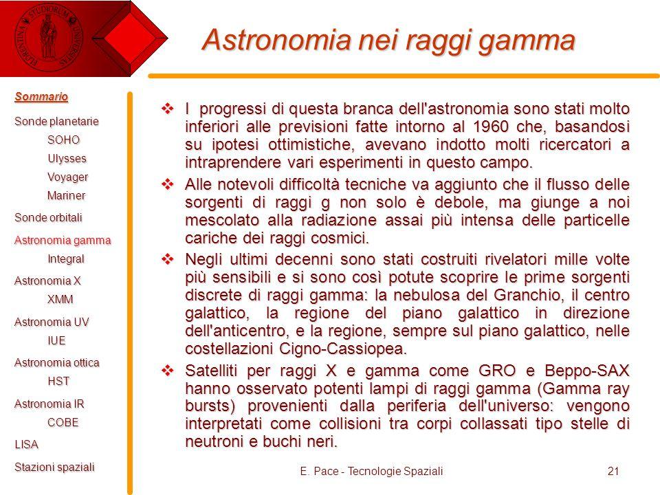 Astronomia nei raggi gamma