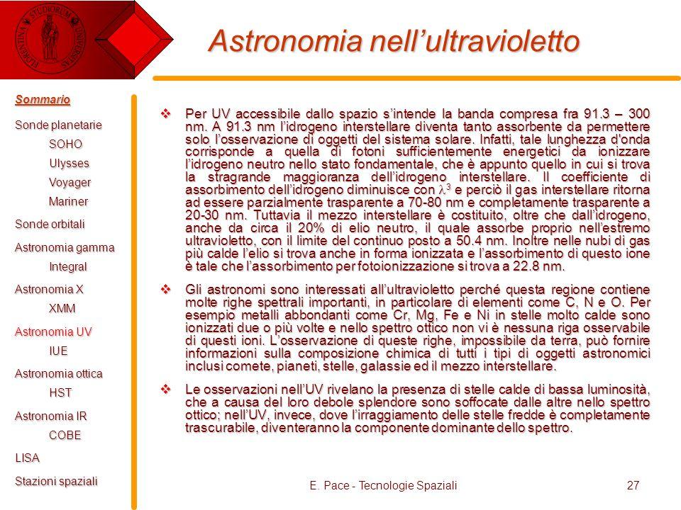 Astronomia nell'ultravioletto