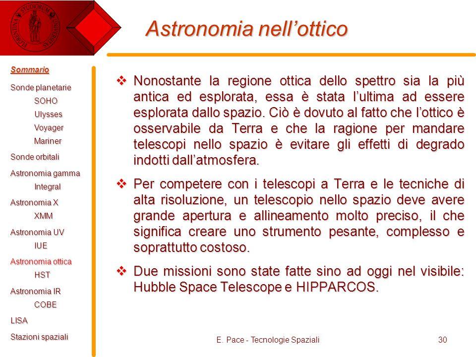 Astronomia nell'ottico