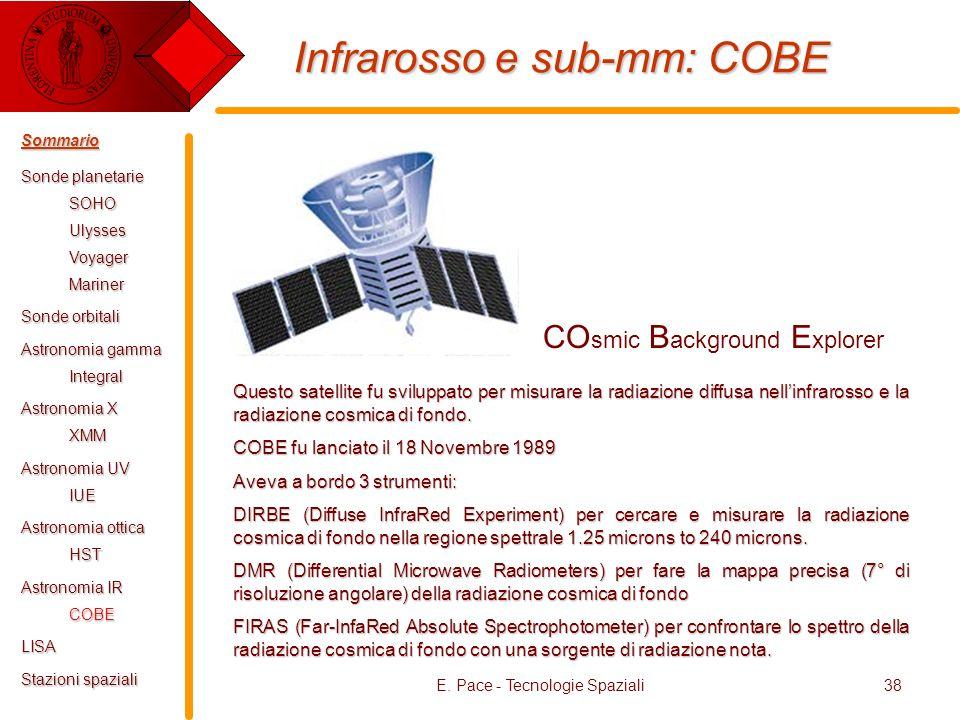 Infrarosso e sub-mm: COBE