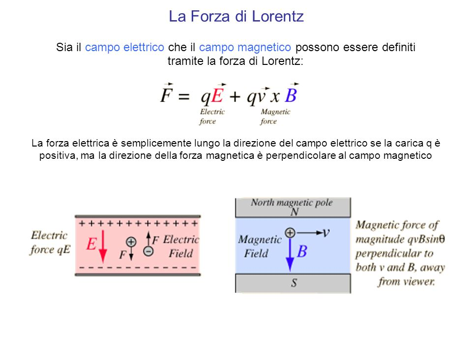 La Forza di Lorentz Sia il campo elettrico che il campo magnetico possono essere definiti tramite la forza di Lorentz: