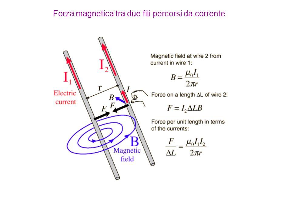 Forza magnetica tra due fili percorsi da corrente