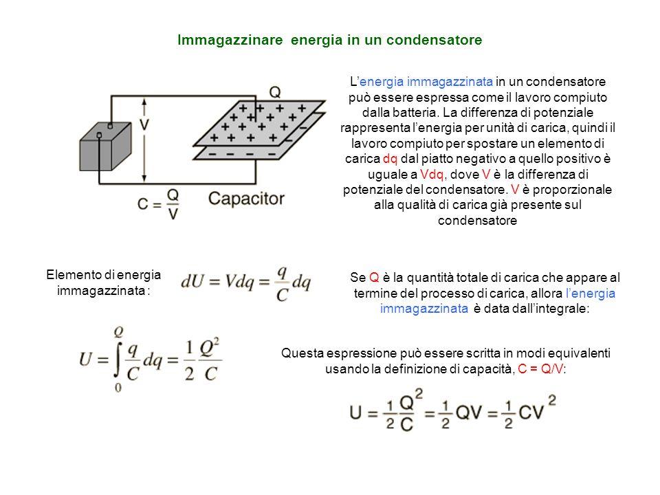 Immagazzinare energia in un condensatore