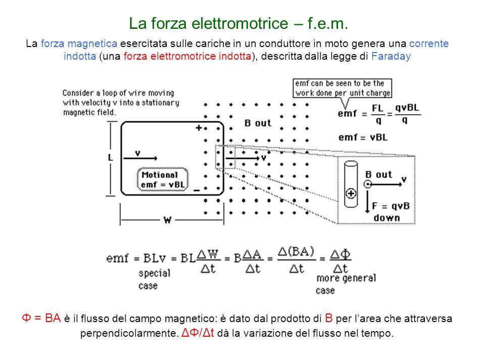 La forza elettromotrice – f.e.m.