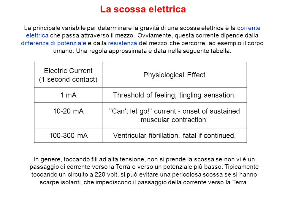 La scossa elettrica Electric Current (1 second contact)