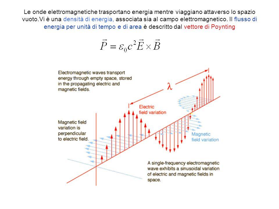 Le onde elettromagnetiche trasportano energia mentre viaggiano attaverso lo spazio vuoto.Vi è una densità di energia, associata sia al campo elettromagnetico.