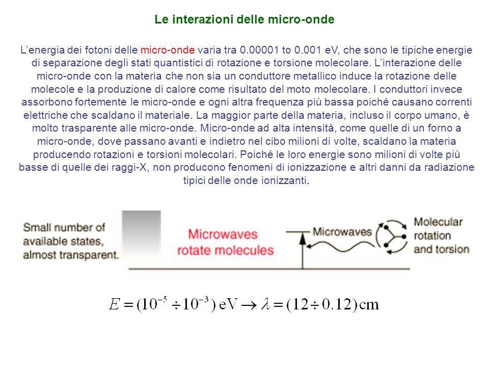 Le interazioni delle micro-onde