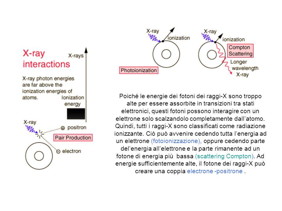 Poiché le energie dei fotoni dei raggi-X sono troppo alte per essere assorbite in transizioni tra stati elettronici, questi fotoni possono interagire con un elettrone solo scalzandolo completamente dall'atomo.