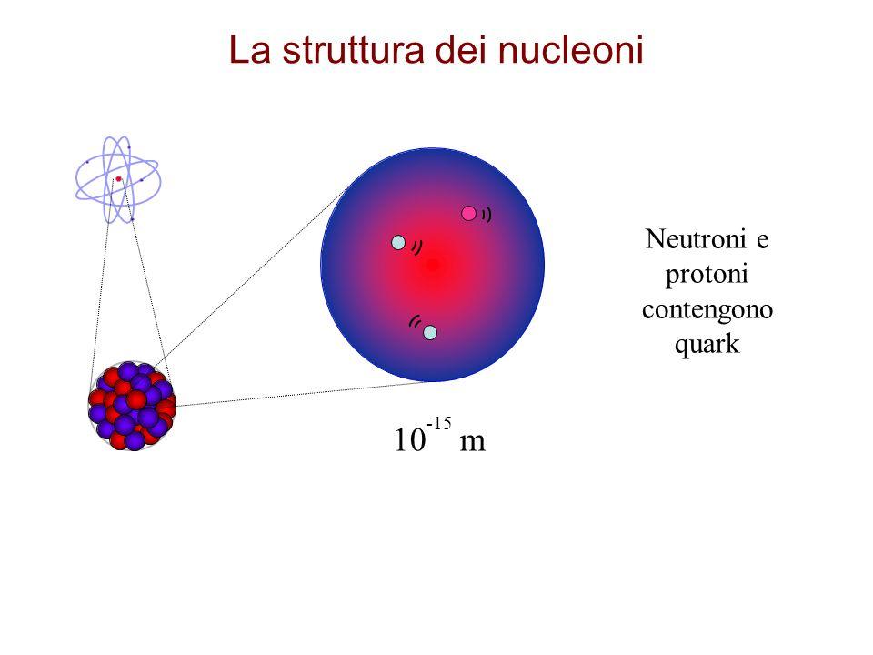La struttura dei nucleoni