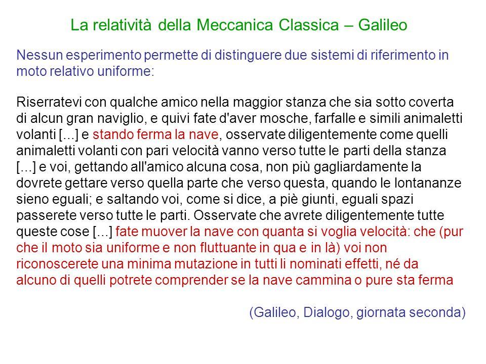 La relatività della Meccanica Classica – Galileo