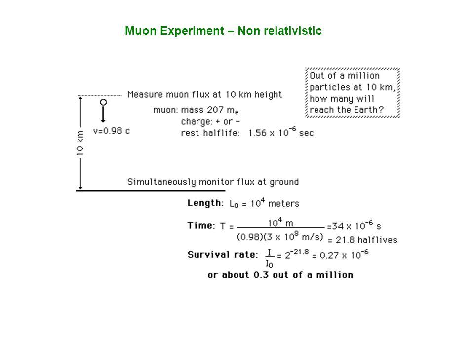 Muon Experiment – Non relativistic