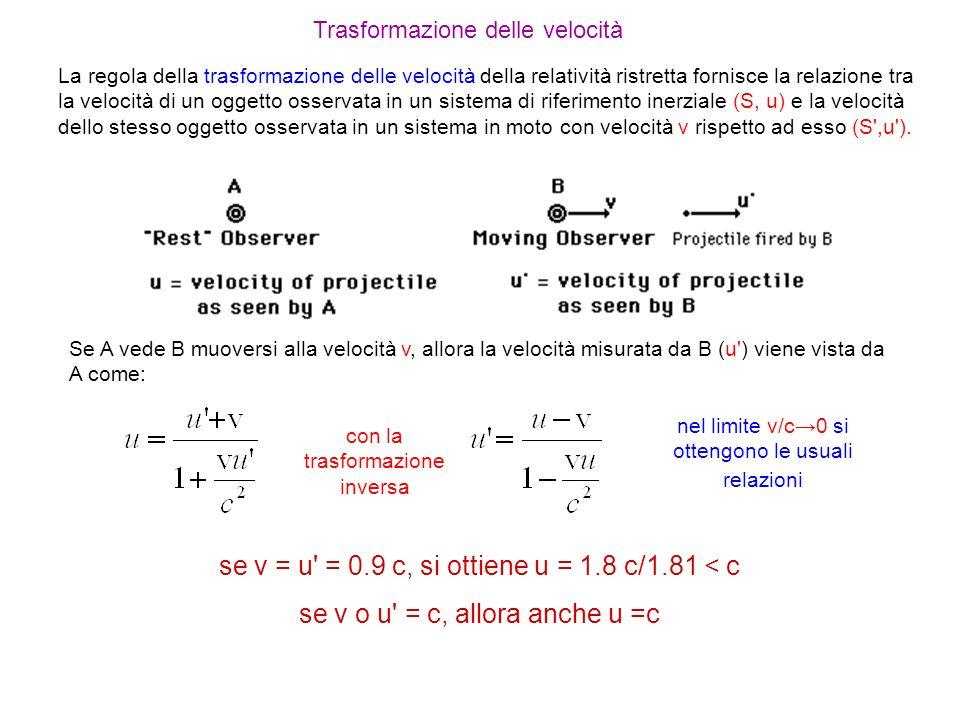 se v = u = 0.9 c, si ottiene u = 1.8 c/1.81 < c