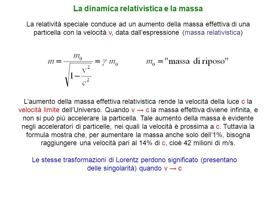 La dinamica relativistica e la massa