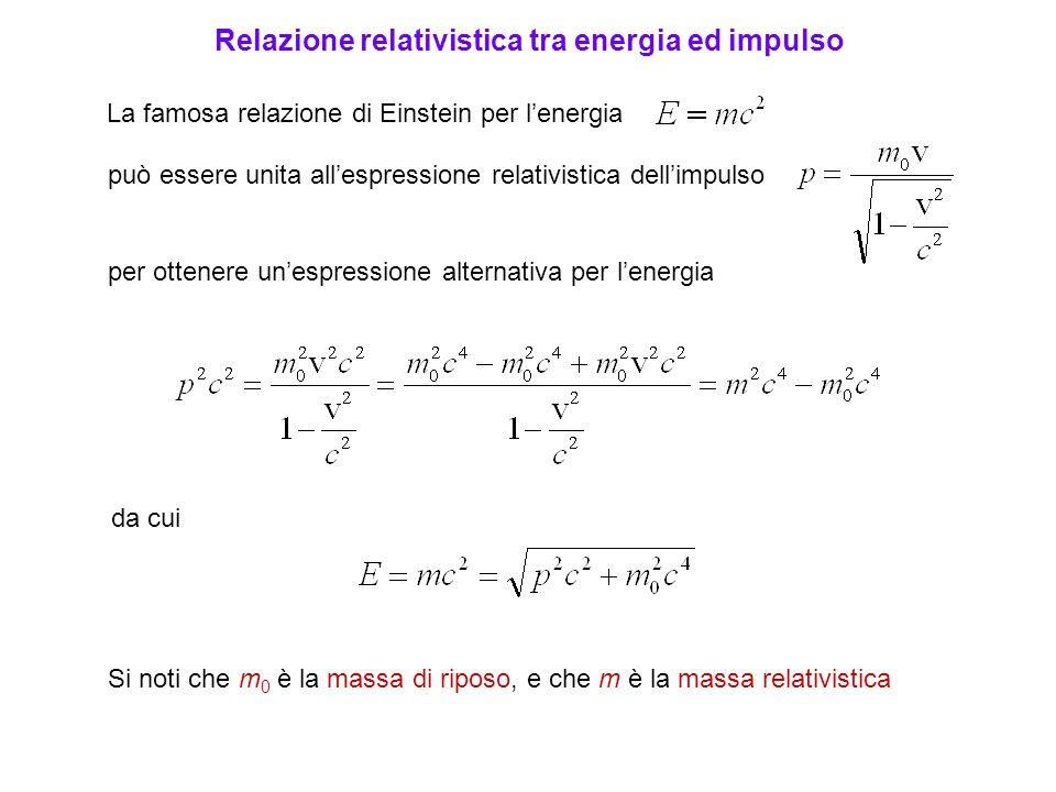 Relazione relativistica tra energia ed impulso