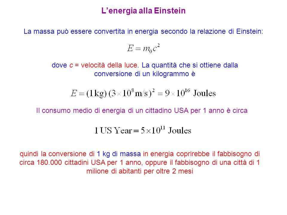 L'energia alla Einstein