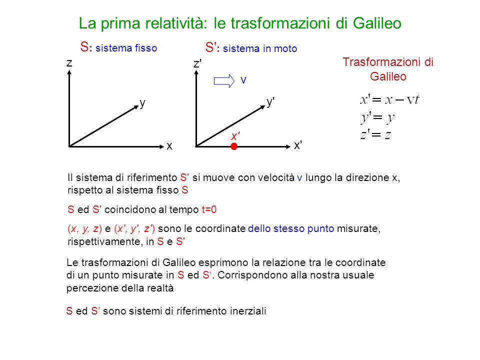 La prima relatività: le trasformazioni di Galileo