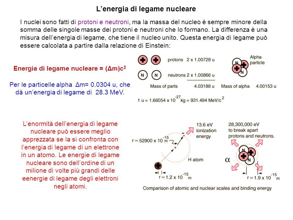 L'energia di legame nucleare