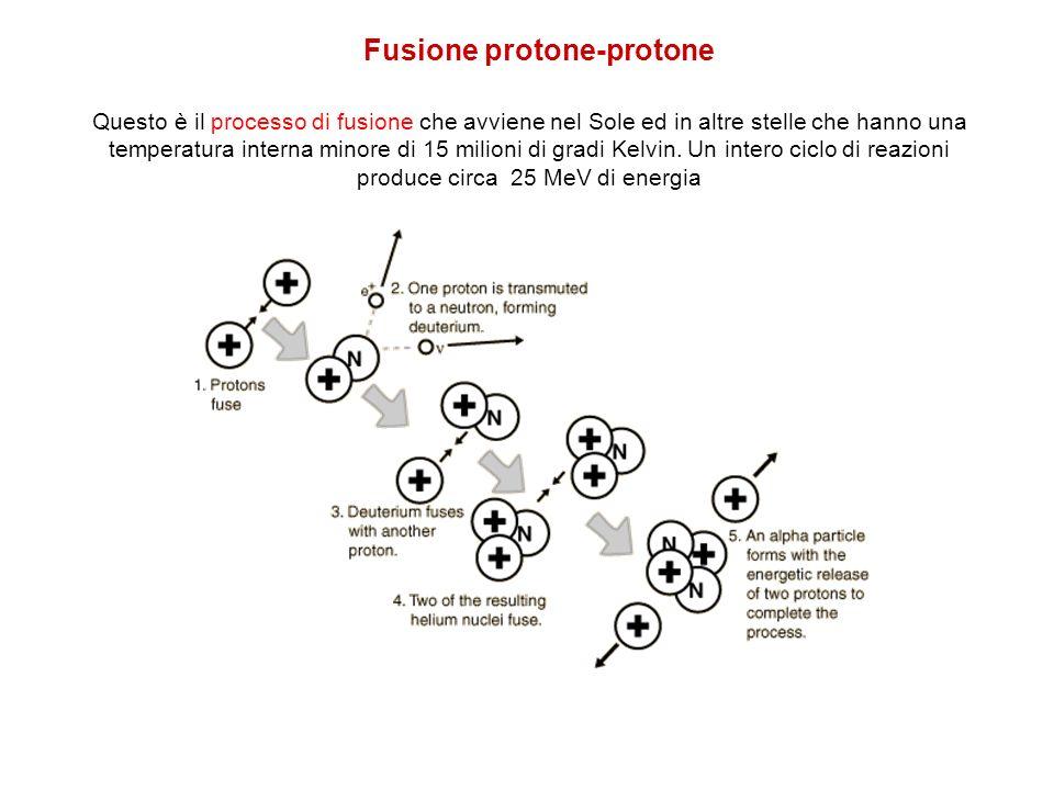 Fusione protone-protone