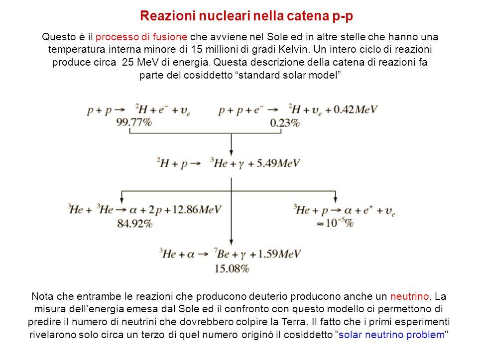 Reazioni nucleari nella catena p-p