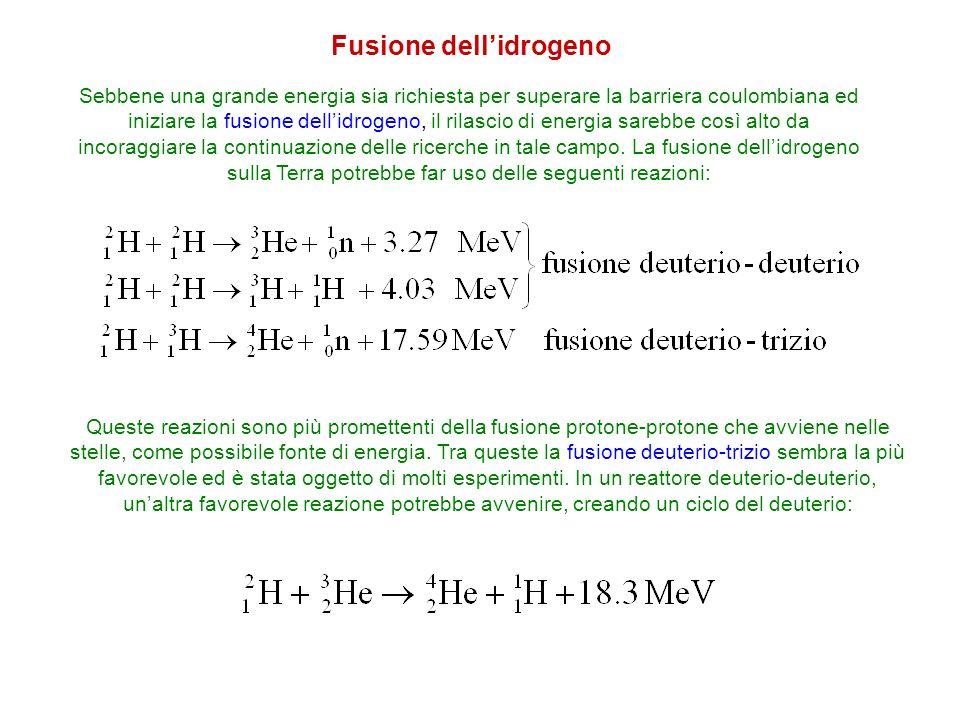 Fusione dell'idrogeno