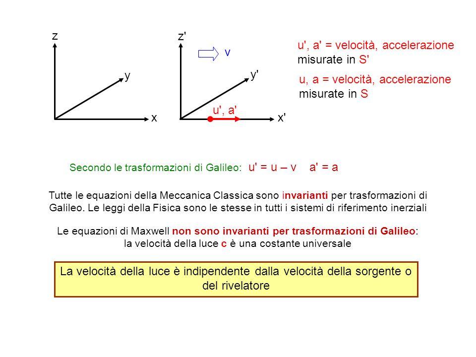 u , a = velocità, accelerazione misurate in S v