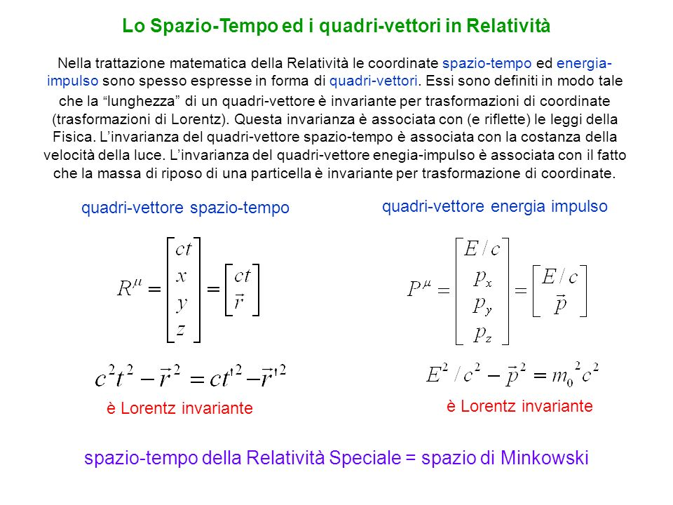 Lo Spazio-Tempo ed i quadri-vettori in Relatività