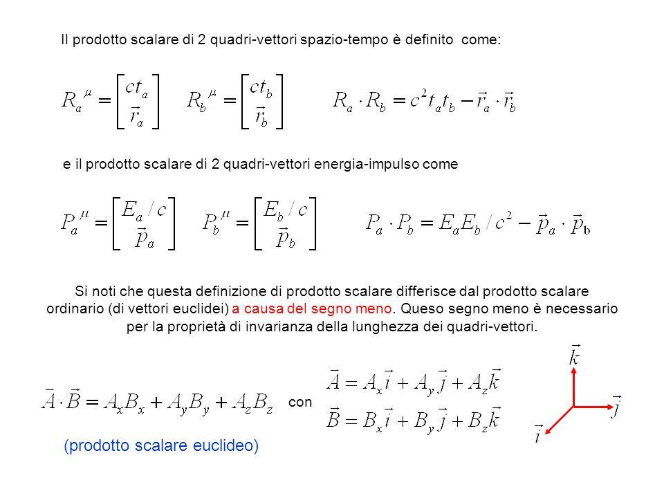 (prodotto scalare euclideo)
